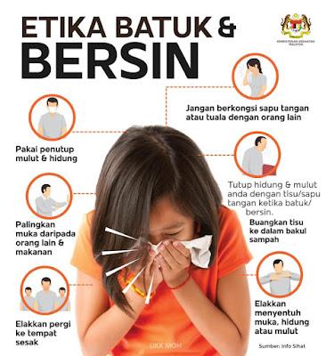 Influenza: Apakah Influenza A, Tanda-tanda, & Langkah Mencegah