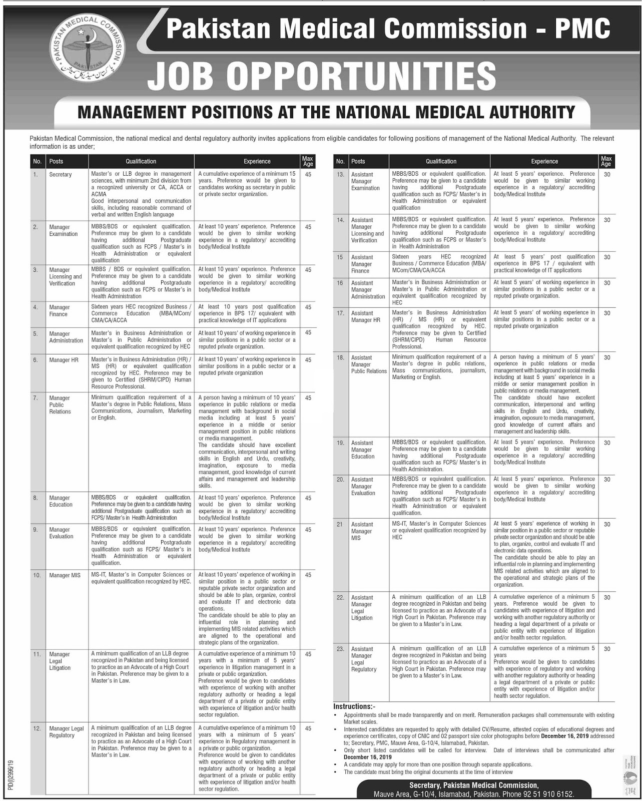 PMC Pakistan Medical Commission Jobs for Management Staff 2019