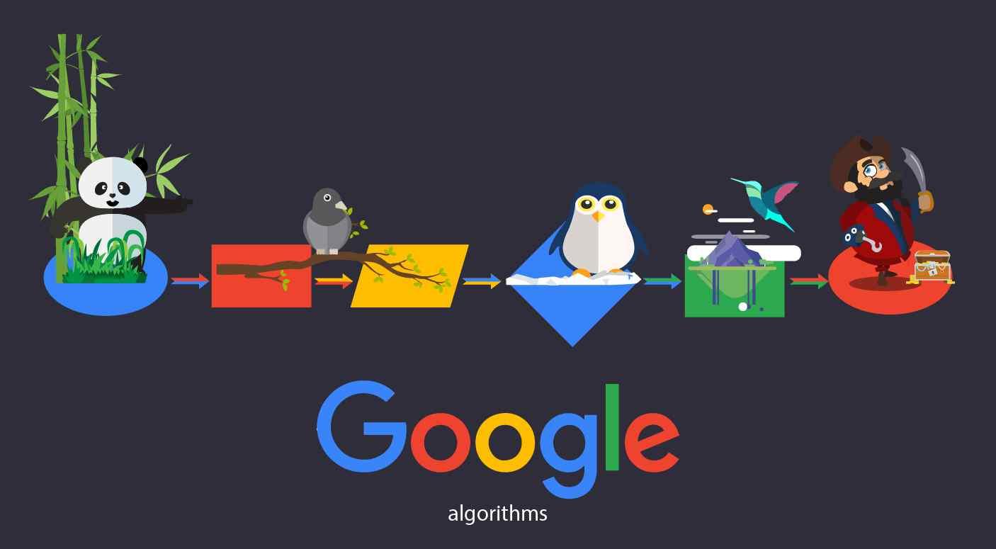 How Google Algorithm Works