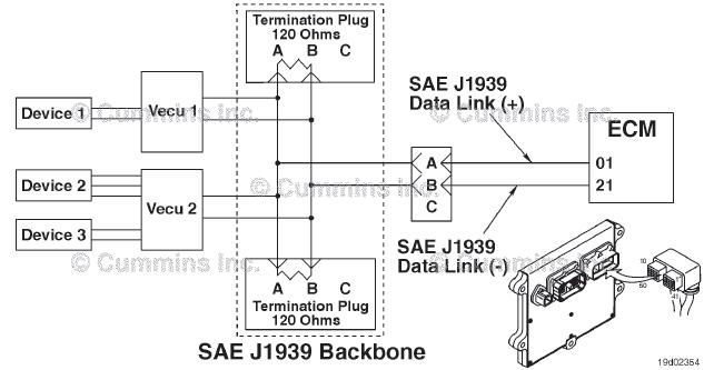 SPN 639 - FMI 9 (Fault Code 285) - Blog.TeknisiBlog.Teknisi
