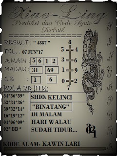 Kode Syair Sgp Hk Xiao Ling Rabu