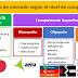 ACTIVIDAD 3. CLASIFICACIÓN TIPOS DE MERCADO