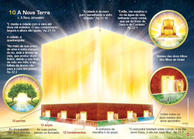 A Nova Jerusalém apocalipse 21