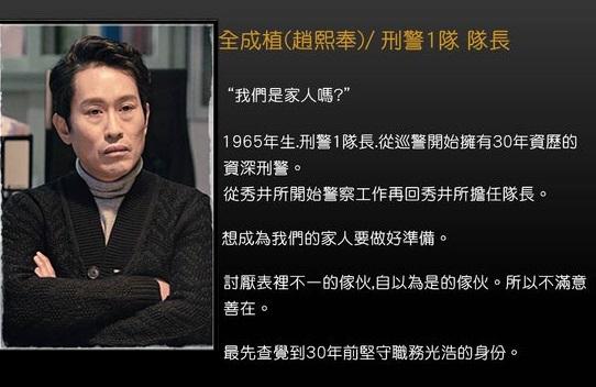 韓劇-隧道-人物介紹