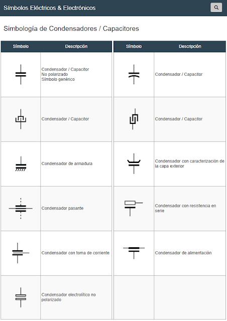 Símbolos de Condensadores Eléctricos / Capacitores
