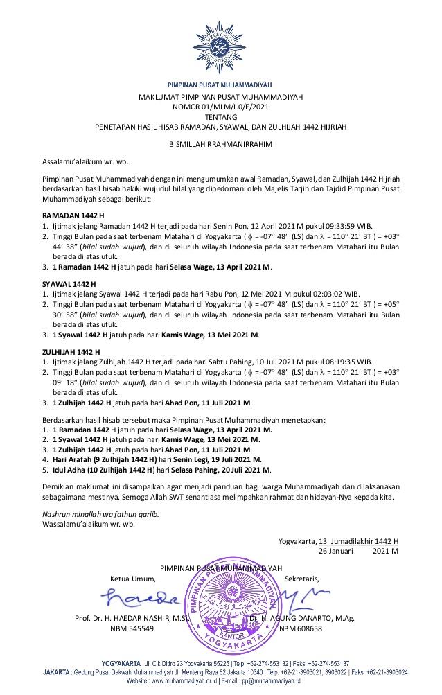Puasa Ramadhan Jatuh pada 13 April 2021