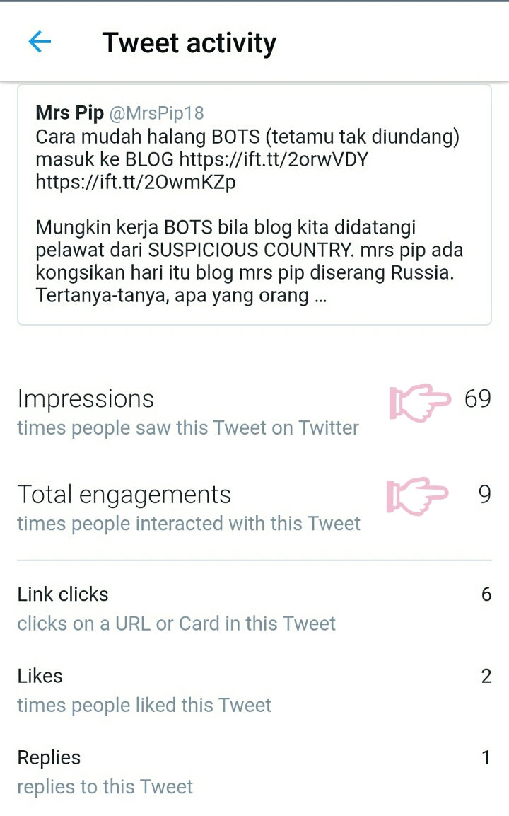 tweet impression