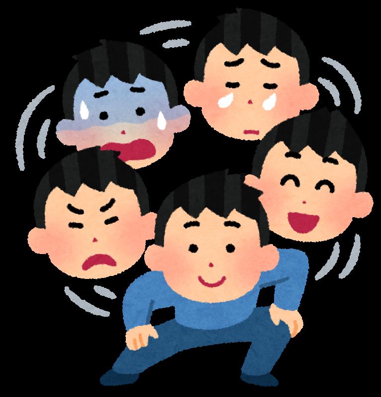 図:顔の感情