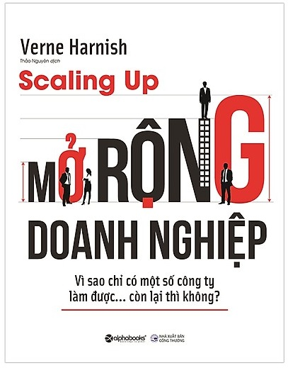 Scaling up- Mở rộng doanh nghiệp