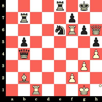 Les Blancs jouent et matent en 4 coups - Mikhail Gurevich vs Vladimir Okhotnik, Charleroi, 2018