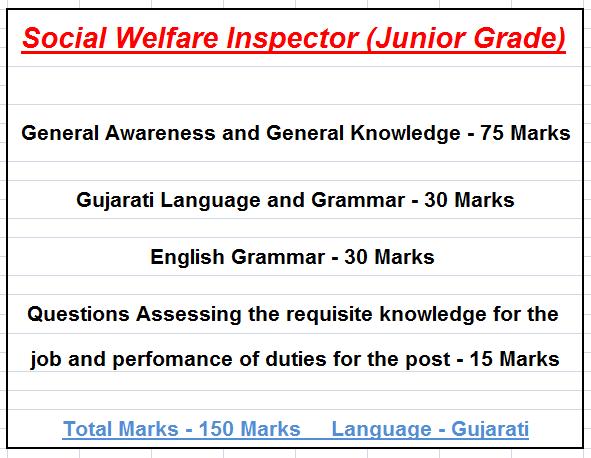 latest syllabus of GPSSB Social Welfare Inspector (Junior Grade).