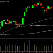 Equity Research Lab :- Nifty Report 28th June.