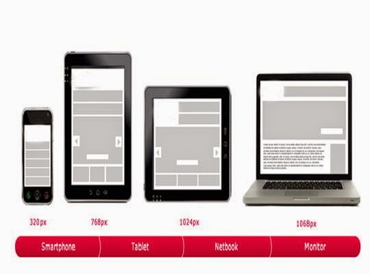 Advantages of Having a Responsive Web Design for Your Website