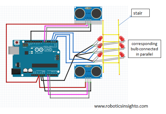 Digital LED Staircase lightening in motion using Arduino  and Ultrasonic Sensor