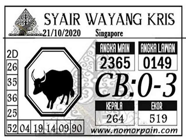 Kode syair Singapore Rabu 21 Oktober 2020 174