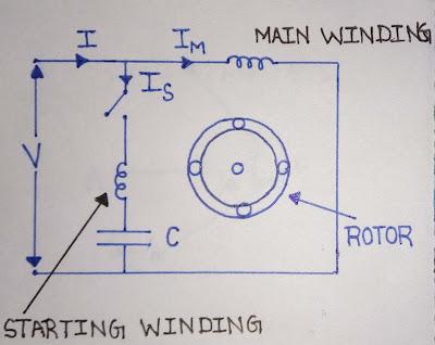 capacitorstart induction motor  capacitorstart capacitor