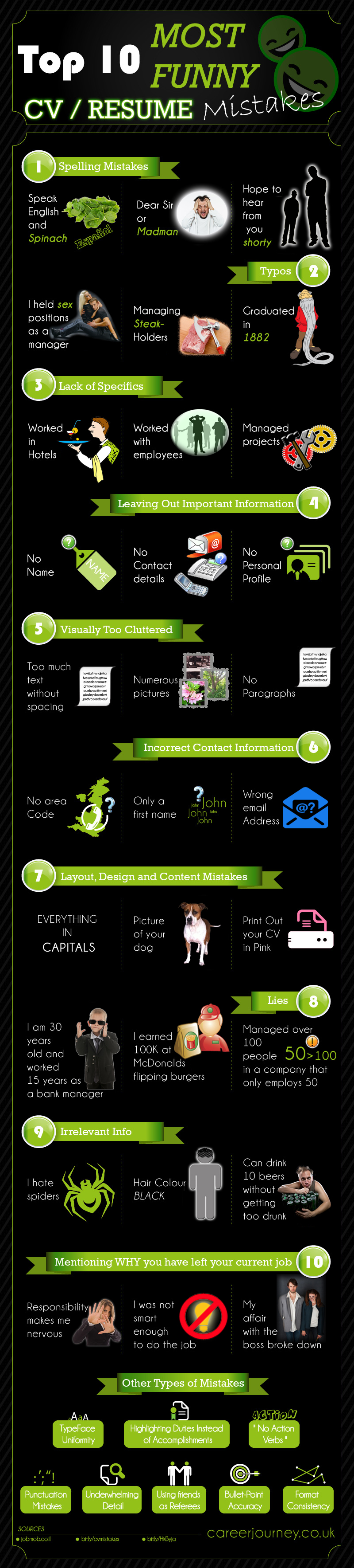 Top 10 CV Mistakes summarize #infographic
