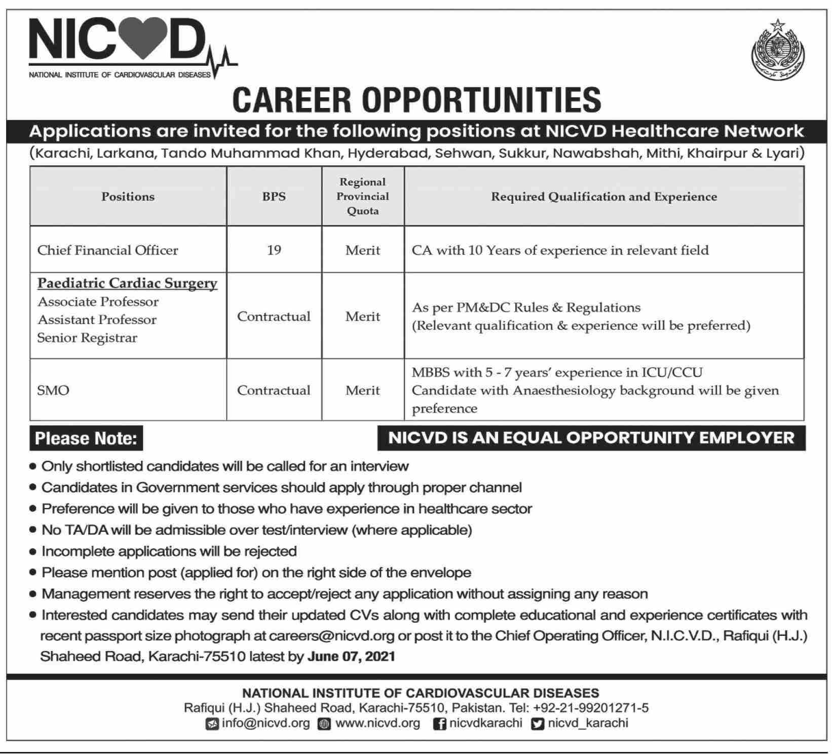 National Institute of Cardiovascular Diseases (NICVD) Jobs 2021 in Pakistan