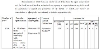 IDBI Executive Vacancy Notification 2021