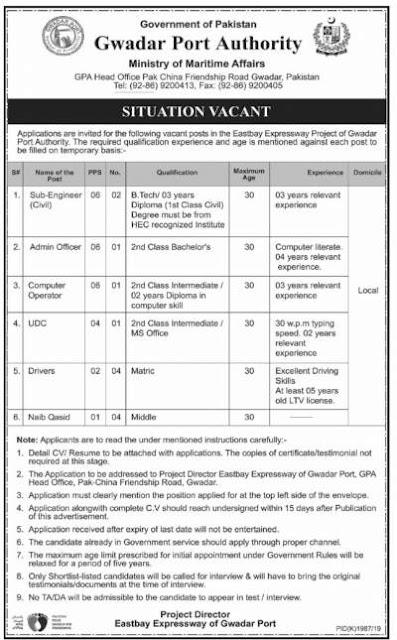https://www.jobspk.xyz/2019/12/gwadar-port-authority-jobs-2019-2020-december-latest-advertisement.html