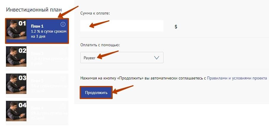 Создание депозита в CyberInvest 2