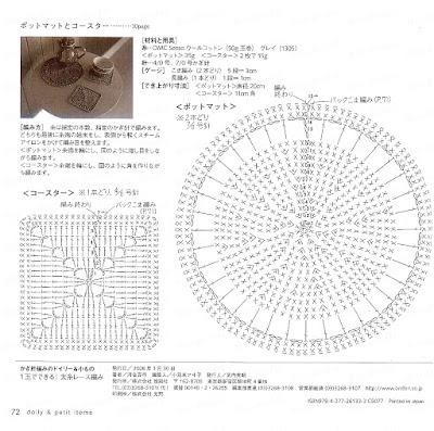 Схема вязания салфетки из журнала Ondori Doily Petit Items