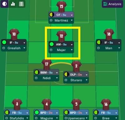 akan lebih konsentrasi pada permainan yang sederhana dan bebas resiko Role Posisi Pemain di Football Manager (FM)
