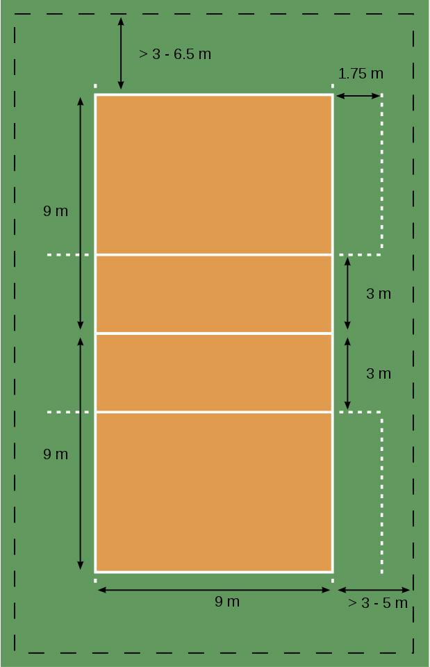Gambar Ukuran Lapangan Bola Voli Lengkap beserta Keterangannya