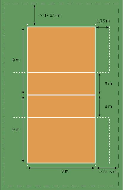 Lapangan Bola Voli Beserta Ukurannya