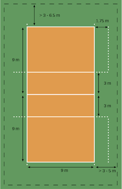 Ukuran Net Bola Voli Putri : ukuran, putri, Berapa, Ukuran, Tinggi, Putri, Soalan