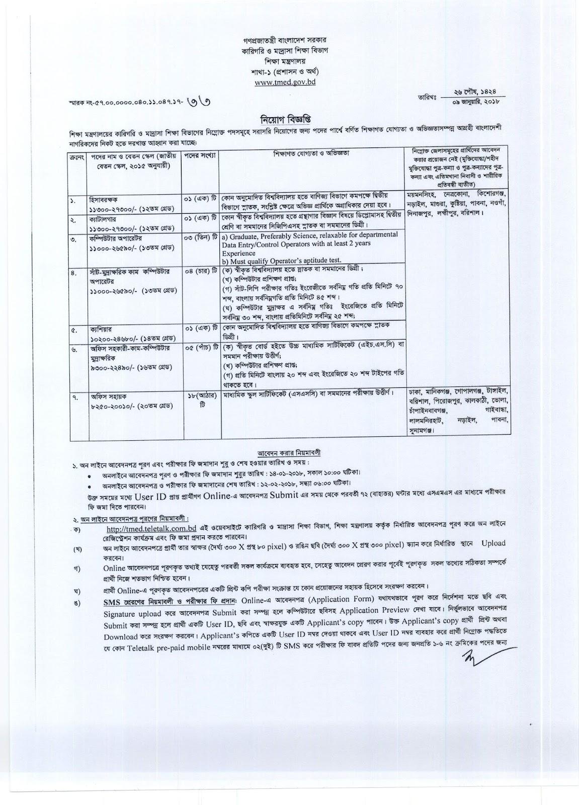 TMED-Technical and Madrasah Education Division Job Circular 2018