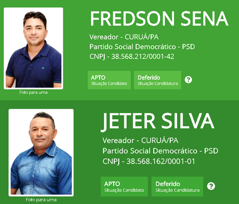 Impugnação de Gica em Curuá é debitada na conta do ex-prefeito Zé Preto
