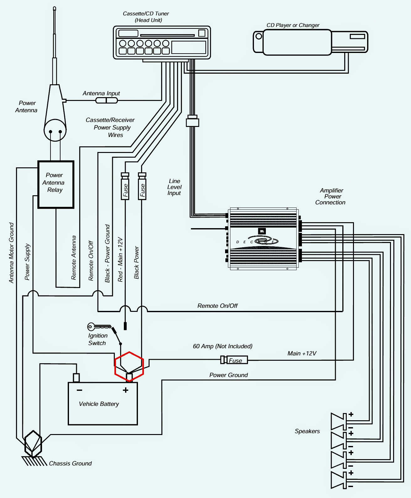 car amp wiring schematic