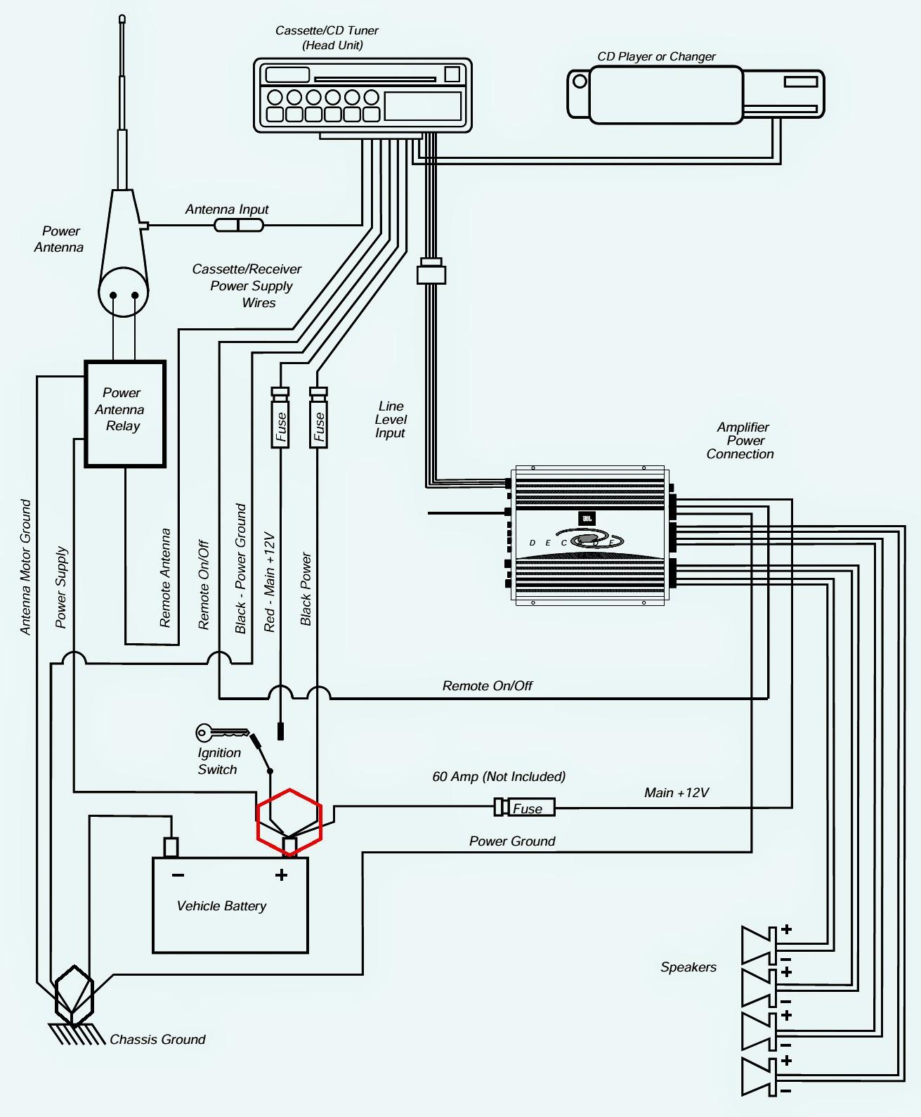 car audio amplifier wiring diagrams