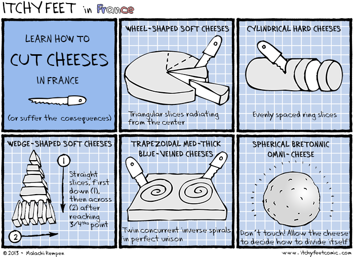 how to cut cheeses in france
