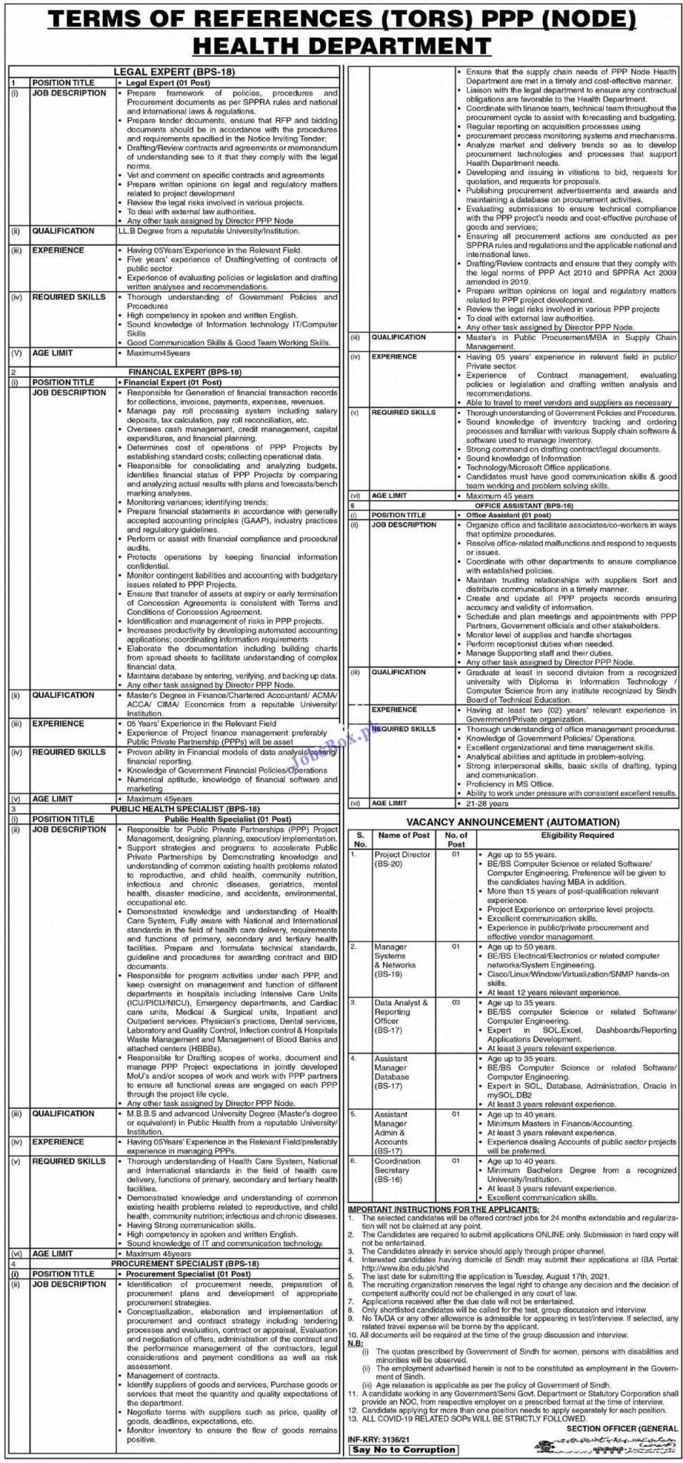 Health Department Sindh Jobs 2021 – Public Private Partnership PPP Node Jobs