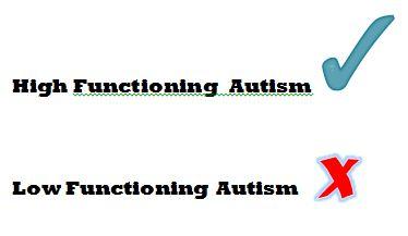 Facing Autism in New Brunswick: Autism Research Studies