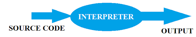 interpreter