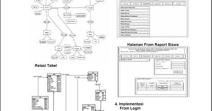 Sistem Informasi Pengelolaanan Data Nilai Siswa Berbasis