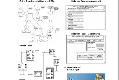 Sistem Informasi Pengelolaanan Data Nilai Siswa Berbasis Website