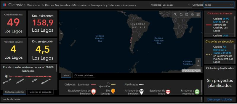 Bienes Nacionales presentó Visor Territorial Ciclovías