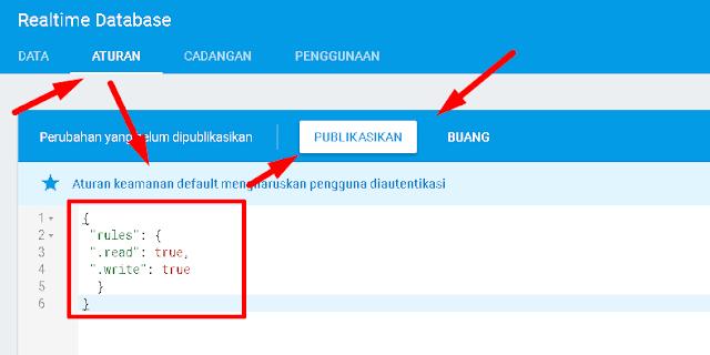 aturan database untuk counter artikel