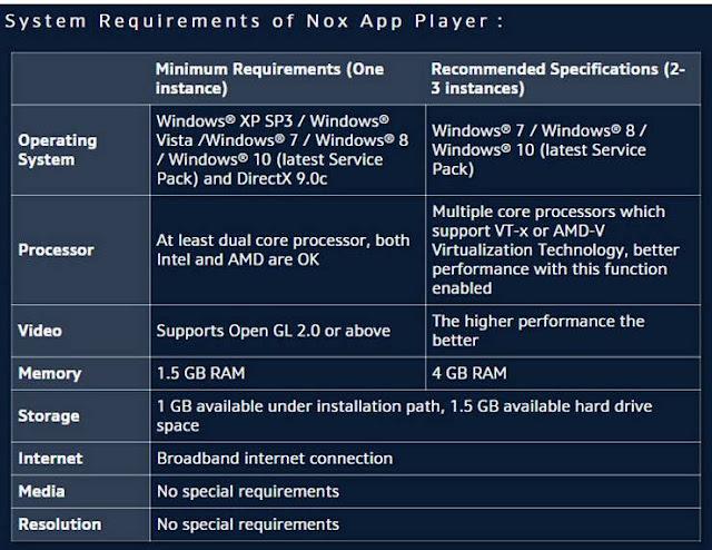 spesifikasi laptop untuk bermain mobile legends