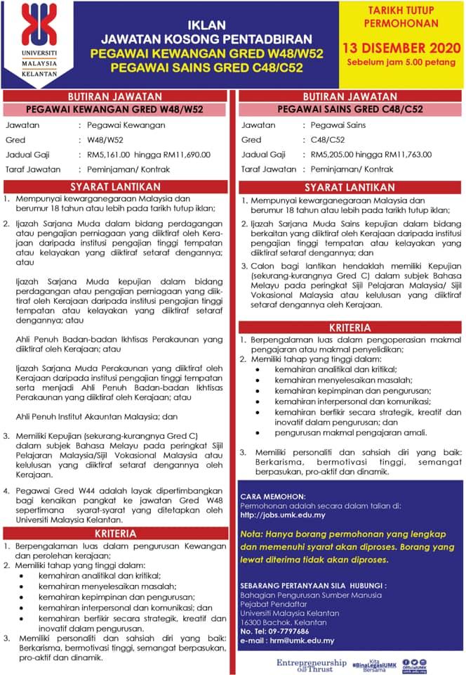 Jawatan Kosong di Universiti Malaysia Kelantan (UMK)
