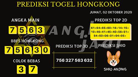 Prediksi Togel Angka Jitu Hongkong Jumat 02 Oktober 2020
