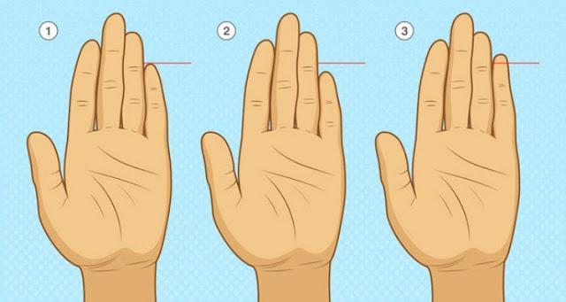 Παρατηρήστε Καλά το Μικρό σας Δάχτυλο