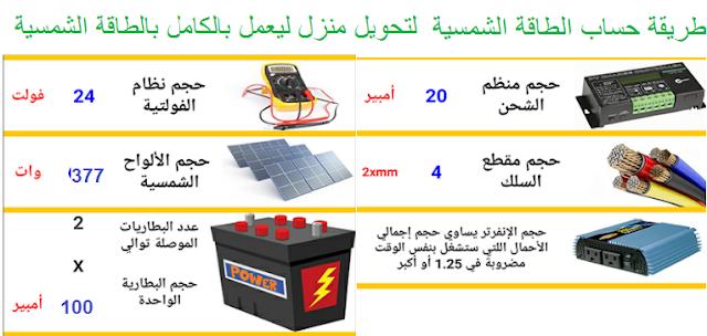 حساب  الطاقة الشمسية