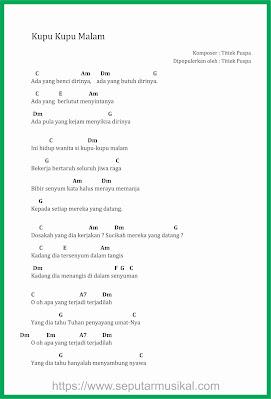 Kunci Lagu Kupu Kupu Malam : kunci, malam, Chord, Gitar, Malam, Sekali