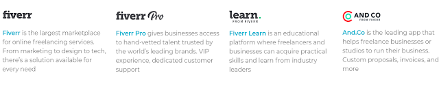 What you can promote on Fiverr