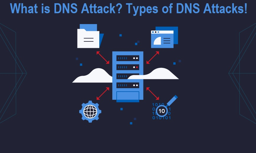 What is DNS Attack